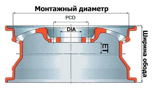 http://www.duk63.narod.ru/lacetti_faq_photos/disk.jpg