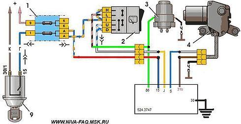 Рис. 8 Схема работы